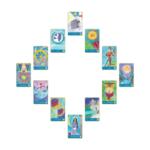 Das astrologische Tarot-Mandala